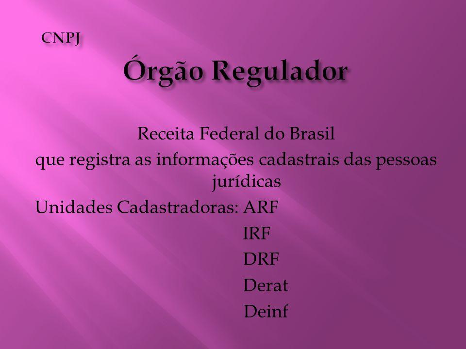 CNPJ Órgão Regulador