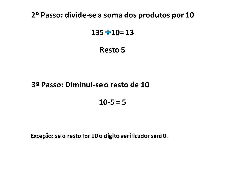 2º Passo: divide-se a soma dos produtos por 10