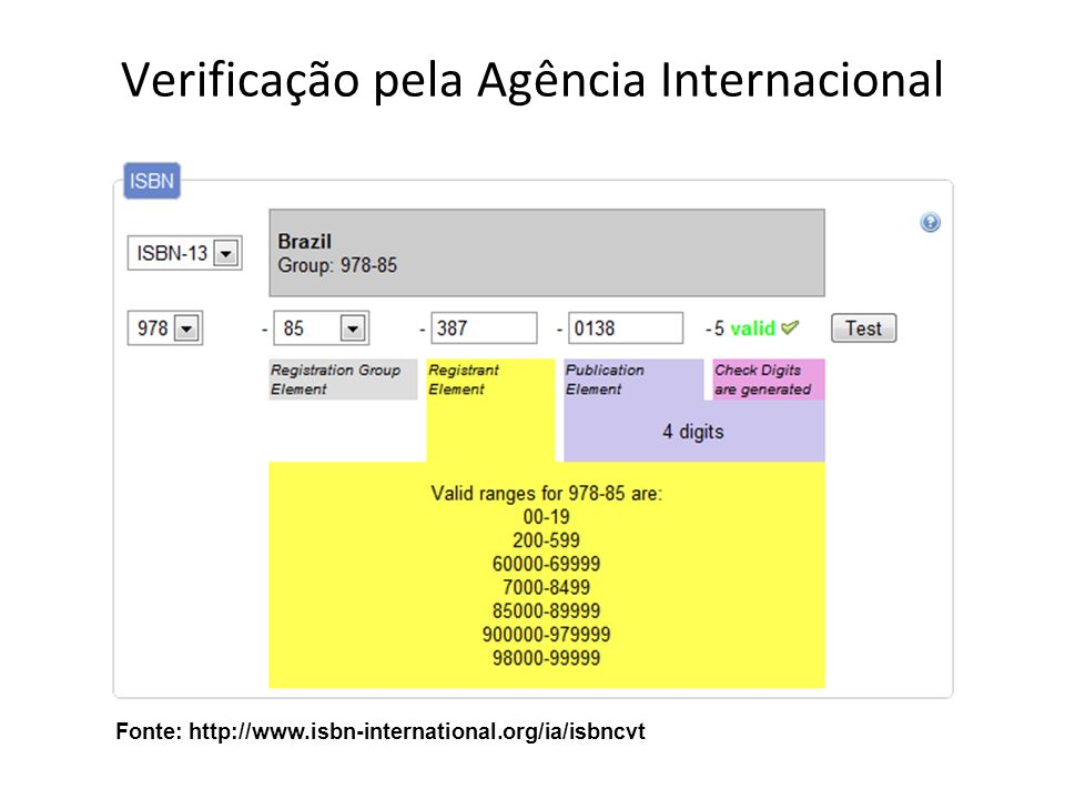 Verificação pela Agência Internacional