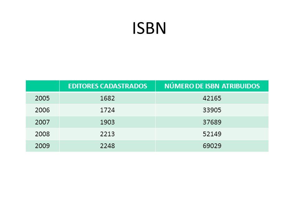 NÚMERO DE ISBN ATRIBUIDOS