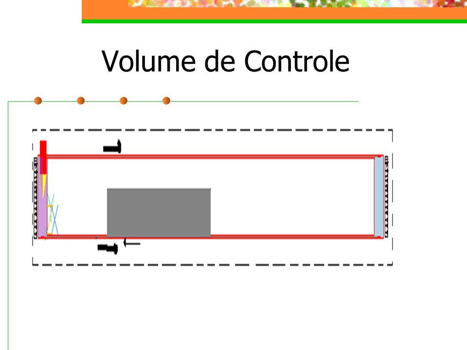 Volume de Controle