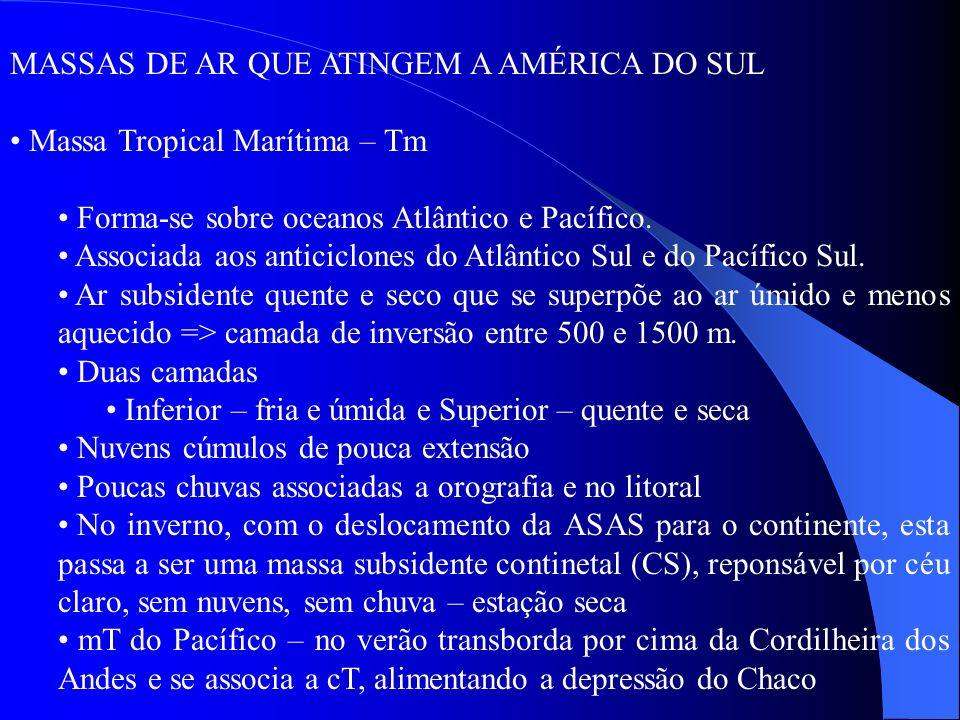 MASSAS DE AR QUE ATINGEM A AMÉRICA DO SUL