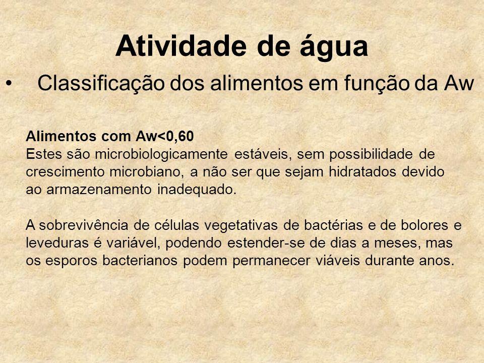 Atividade de água Classificação dos alimentos em função da Aw