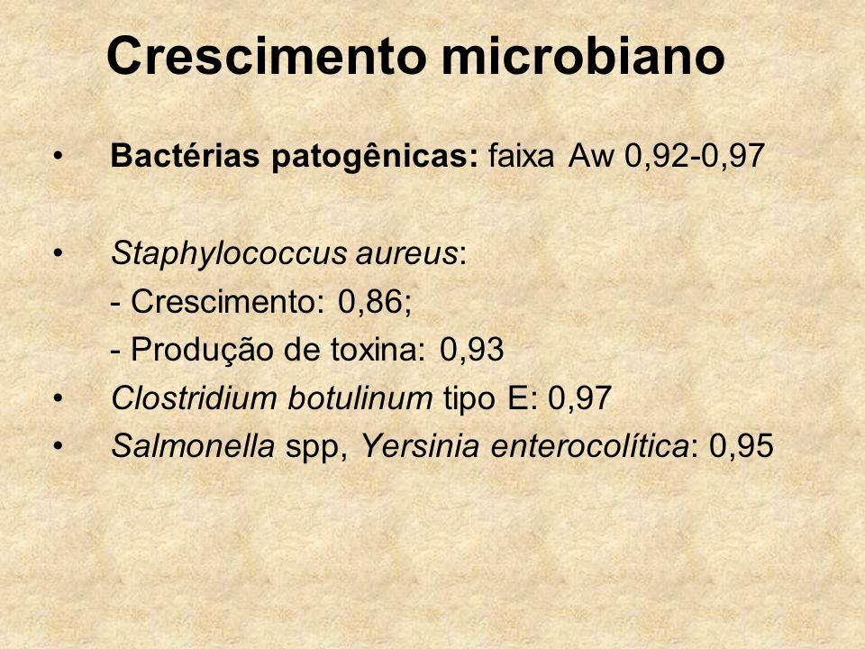 Crescimento microbiano