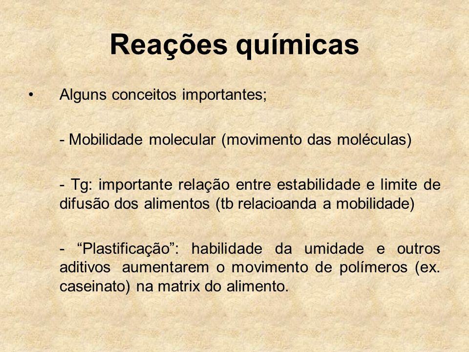 Reações químicas Alguns conceitos importantes;