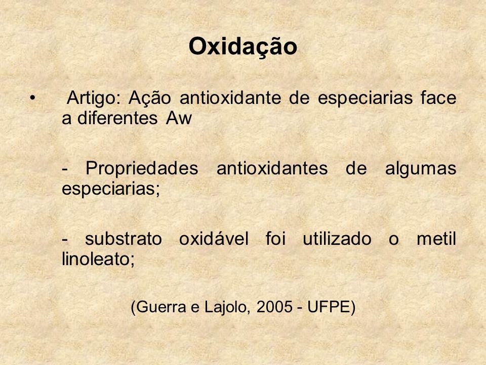 (Guerra e Lajolo, 2005 - UFPE)