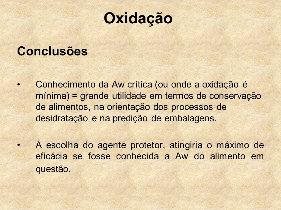 Oxidação Conclusões.