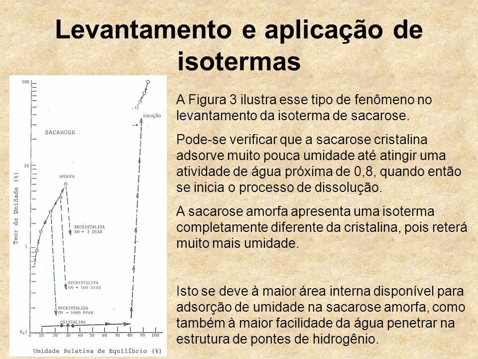 Levantamento e aplicação de isotermas
