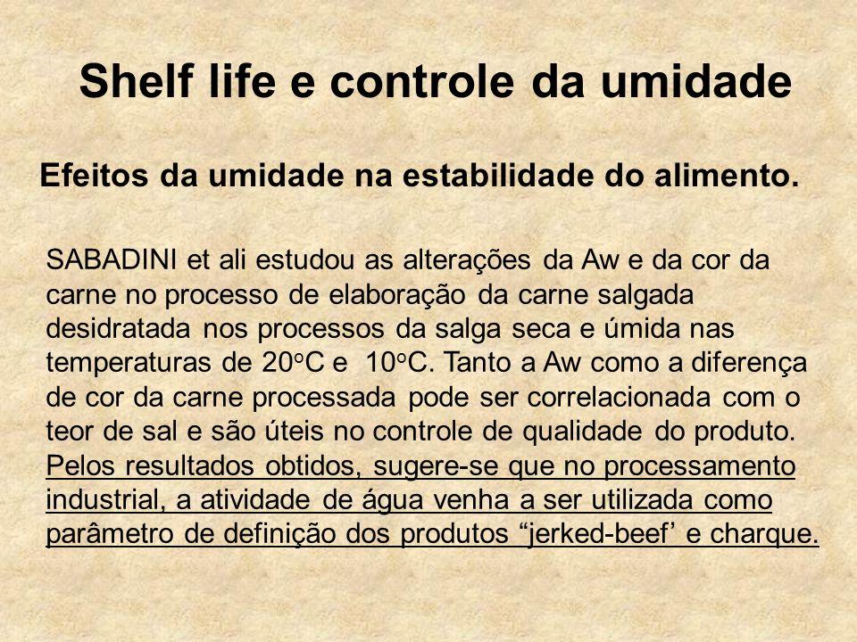 Shelf life e controle da umidade