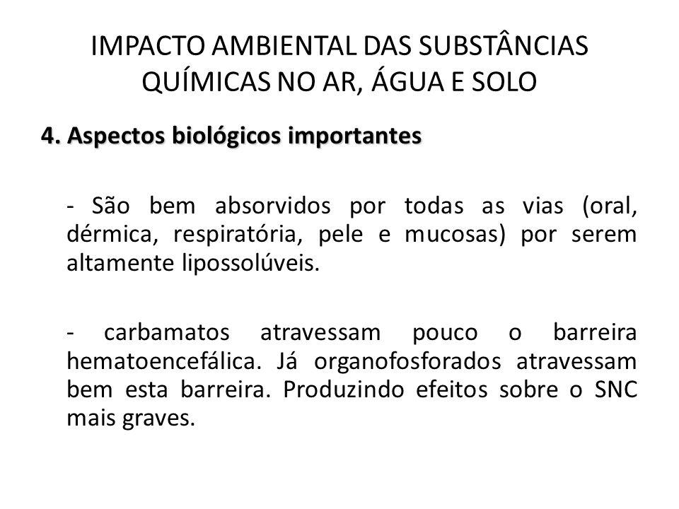 IMPACTO AMBIENTAL DAS SUBSTÂNCIAS QUÍMICAS NO AR, ÁGUA E SOLO