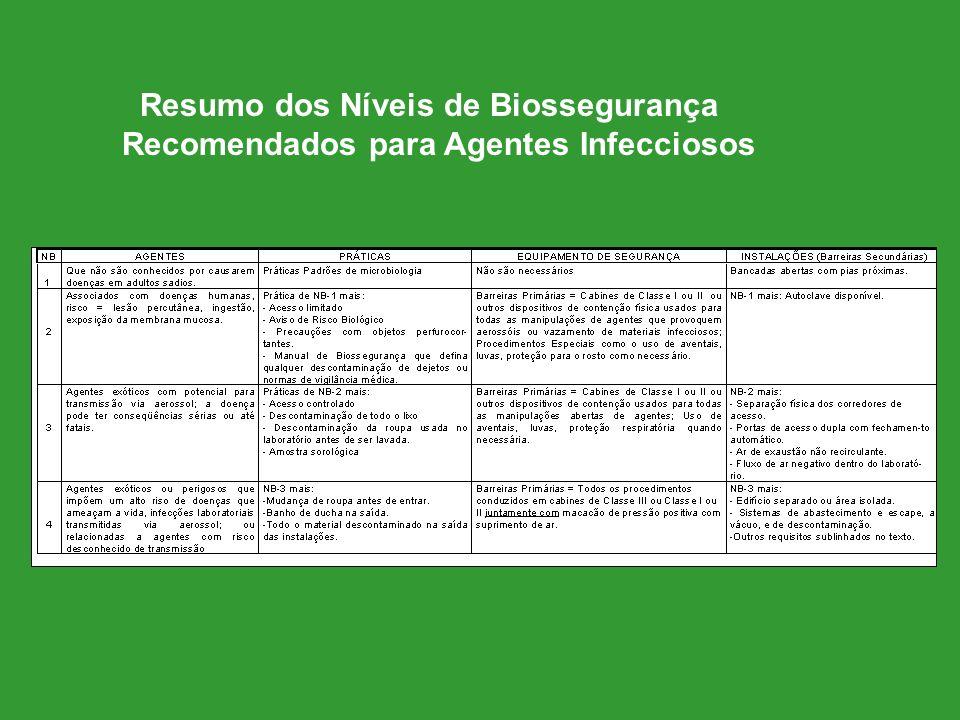 Resumo dos Níveis de Biossegurança Recomendados para Agentes Infecciosos