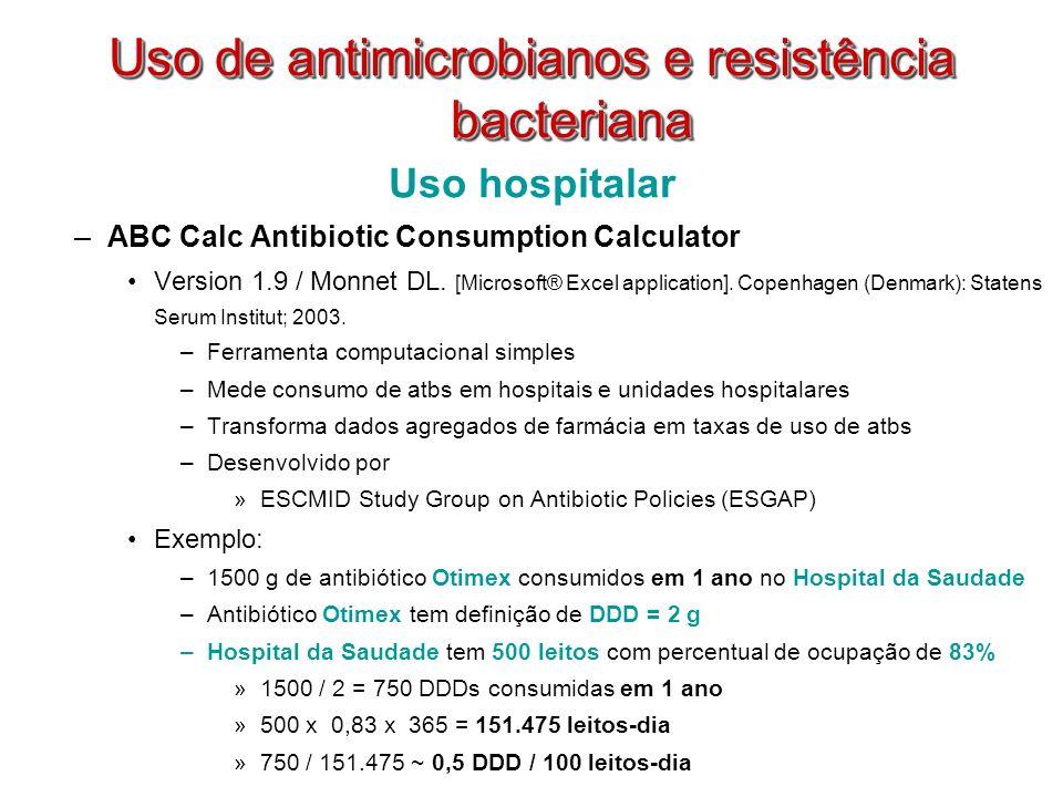 Uso de antimicrobianos e resistência bacteriana