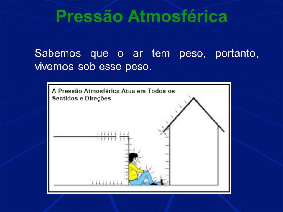 Pressão Atmosférica Sabemos que o ar tem peso, portanto, vivemos sob esse peso.