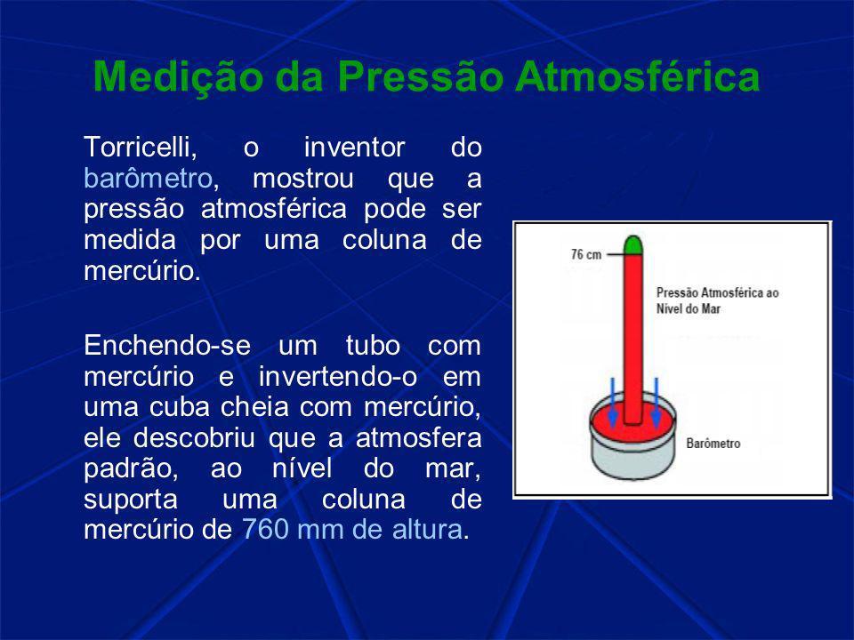 Medição da Pressão Atmosférica
