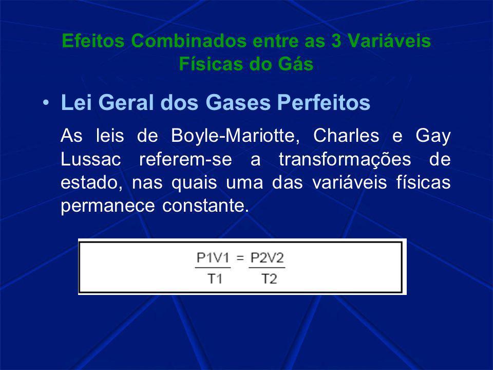 Efeitos Combinados entre as 3 Variáveis Físicas do Gás