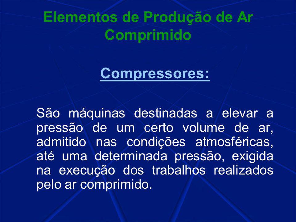 Elementos de Produção de Ar Comprimido