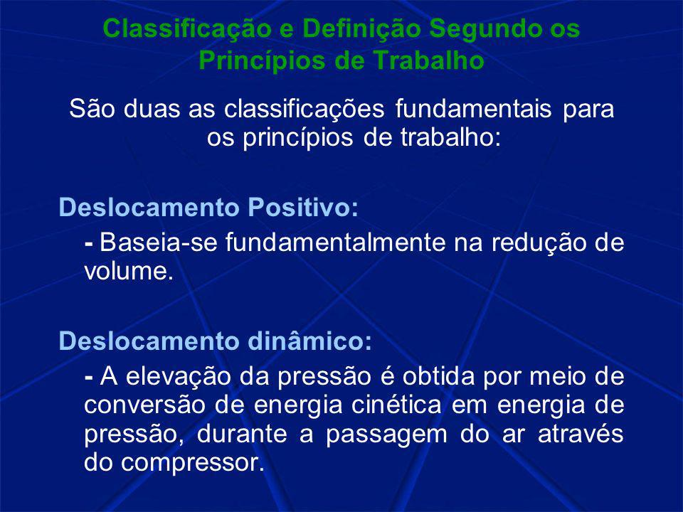 Classificação e Definição Segundo os Princípios de Trabalho