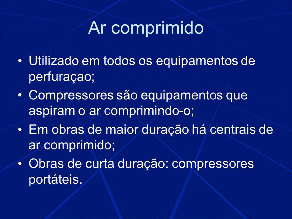 Ar comprimido Utilizado em todos os equipamentos de perfuraçao;