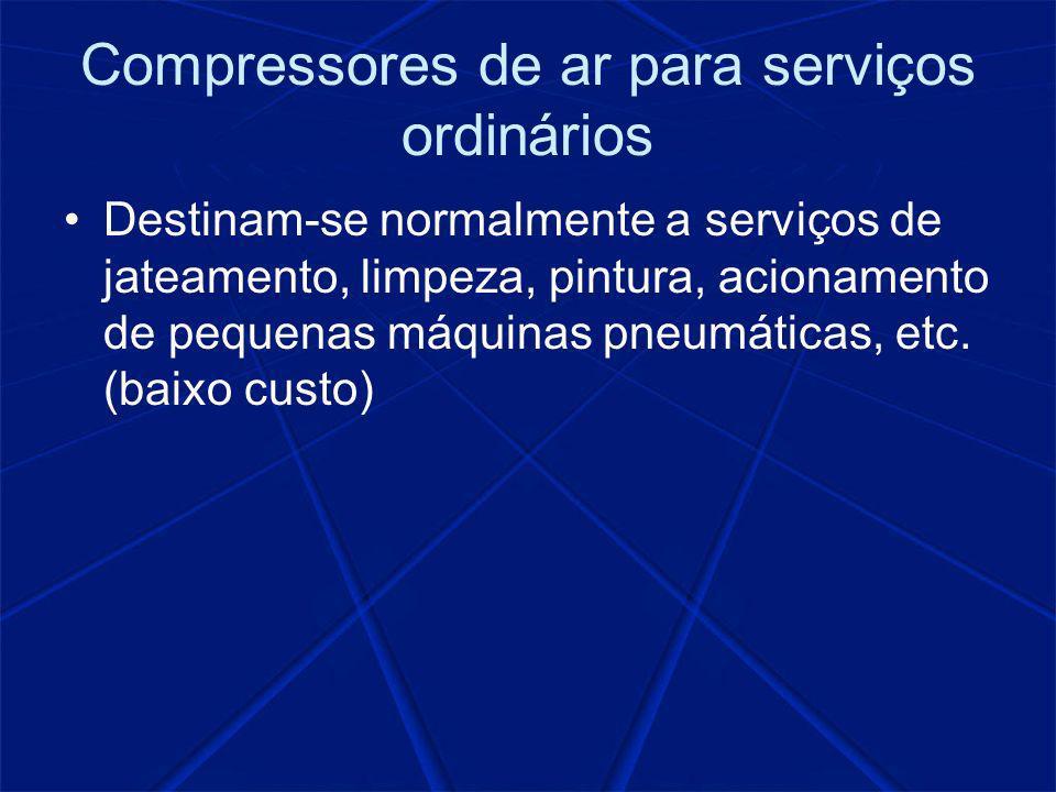 Compressores de ar para serviços ordinários