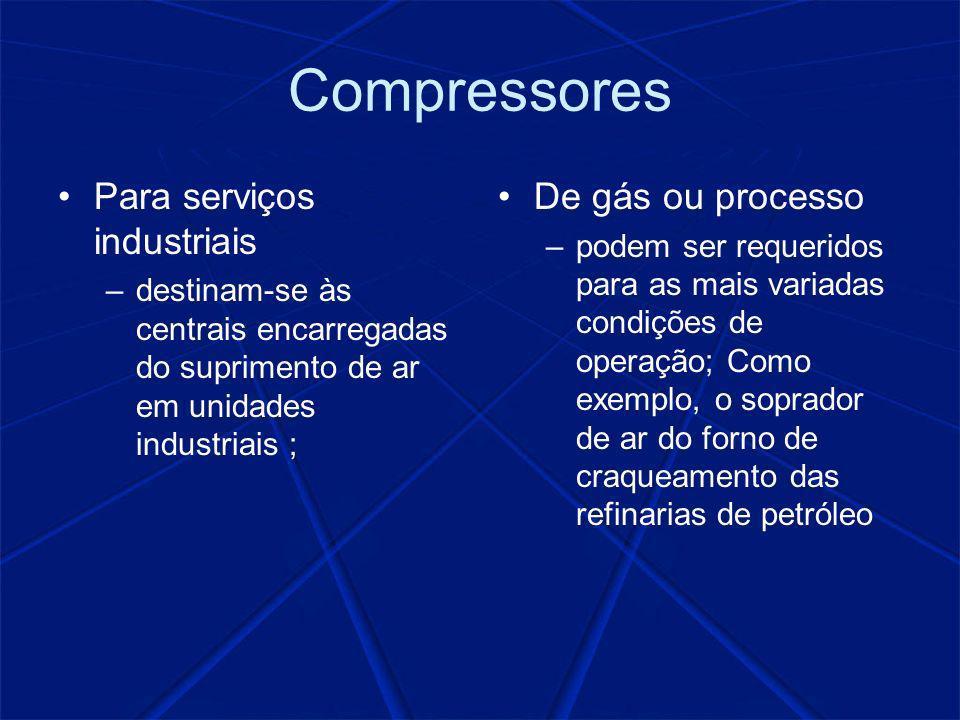 Compressores Para serviços industriais De gás ou processo