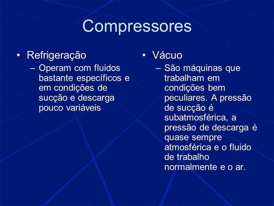Compressores Refrigeração Vácuo