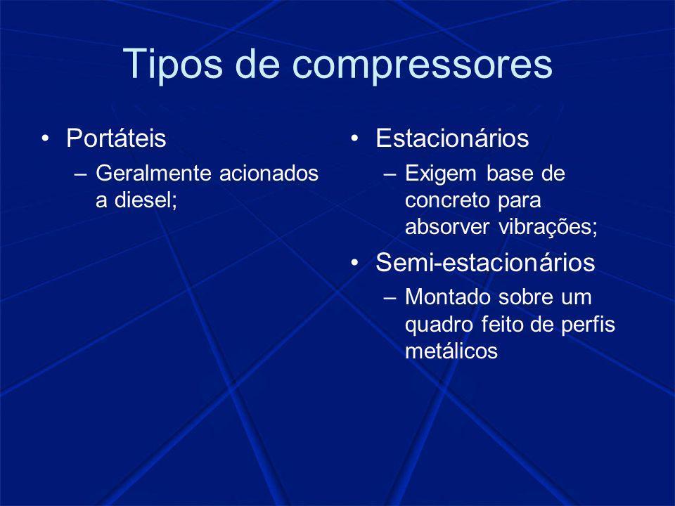 Tipos de compressores Portáteis Estacionários Semi-estacionários