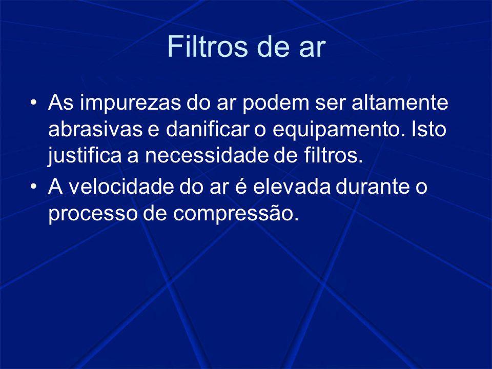 Filtros de ar As impurezas do ar podem ser altamente abrasivas e danificar o equipamento. Isto justifica a necessidade de filtros.