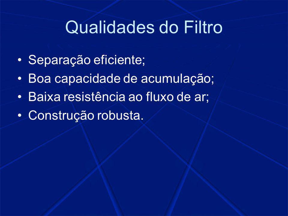Qualidades do Filtro Separação eficiente;