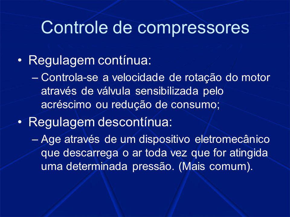 Controle de compressores