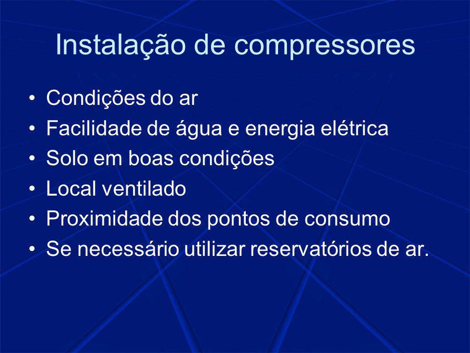 Instalação de compressores