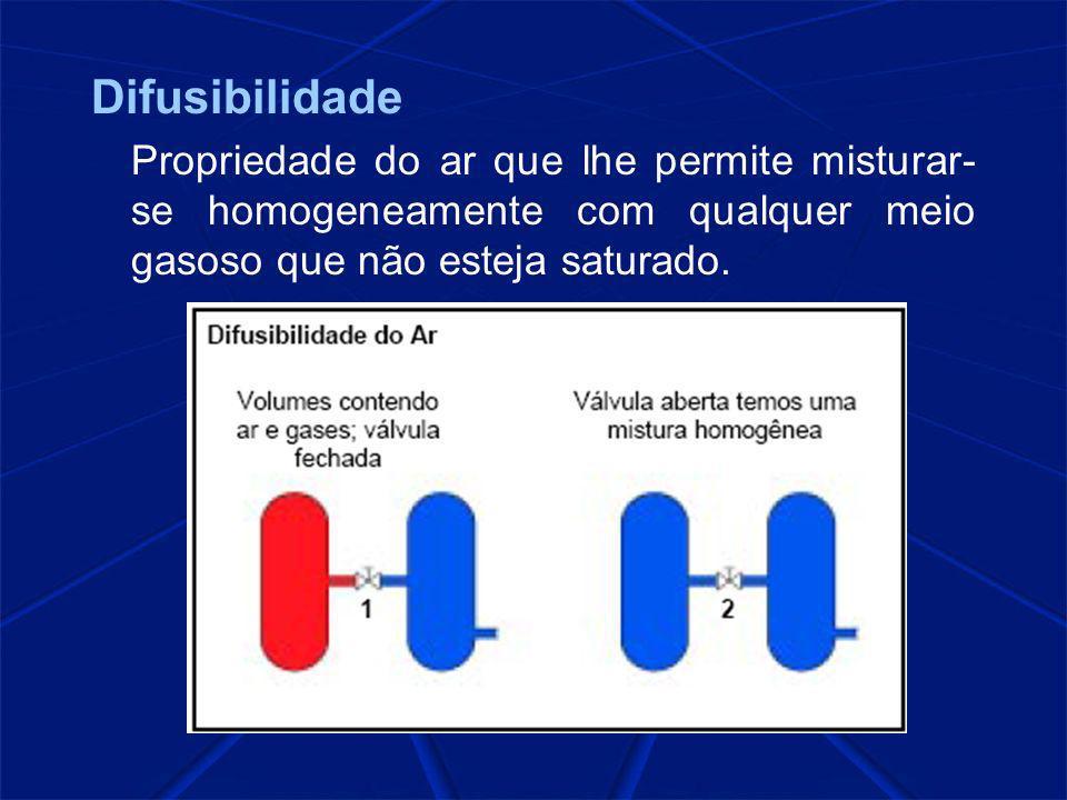 DifusibilidadePropriedade do ar que lhe permite misturar-se homogeneamente com qualquer meio gasoso que não esteja saturado.