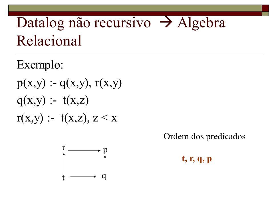 Datalog não recursivo  Algebra Relacional