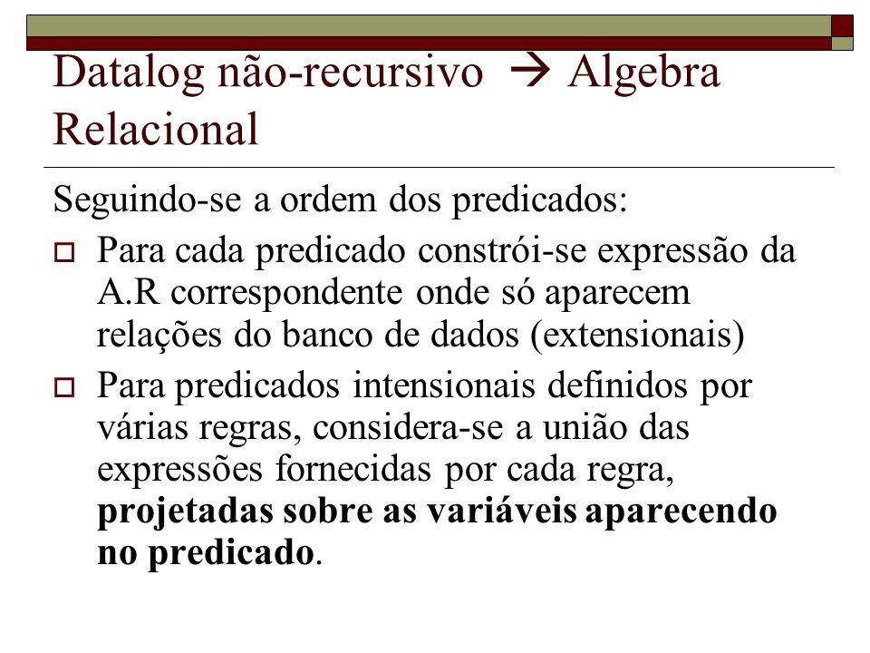 Datalog não-recursivo  Algebra Relacional