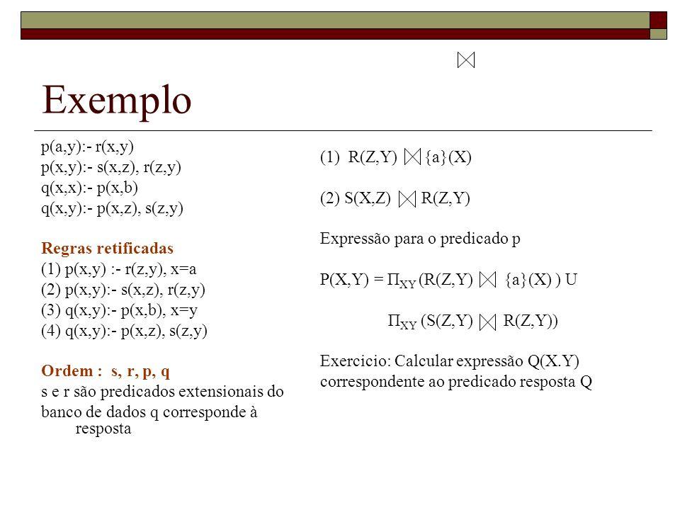 Exemplo p(a,y):- r(x,y) p(x,y):- s(x,z), r(z,y) (1) R(Z,Y) {a}(X)