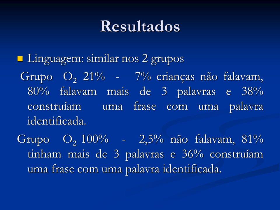 Resultados Linguagem: similar nos 2 grupos