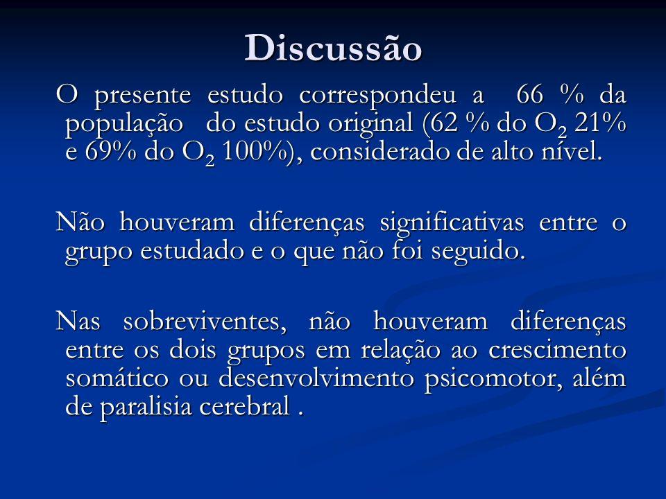 Discussão O presente estudo correspondeu a 66 % da população do estudo original (62 % do O2 21% e 69% do O2 100%), considerado de alto nível.