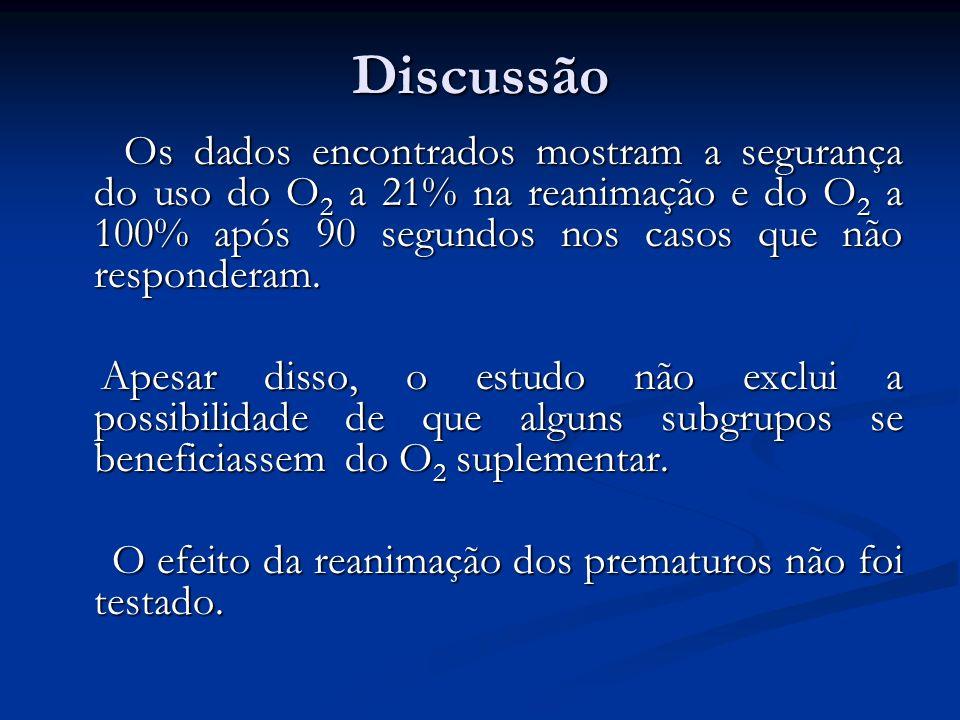 Discussão Os dados encontrados mostram a segurança do uso do O2 a 21% na reanimação e do O2 a 100% após 90 segundos nos casos que não responderam.