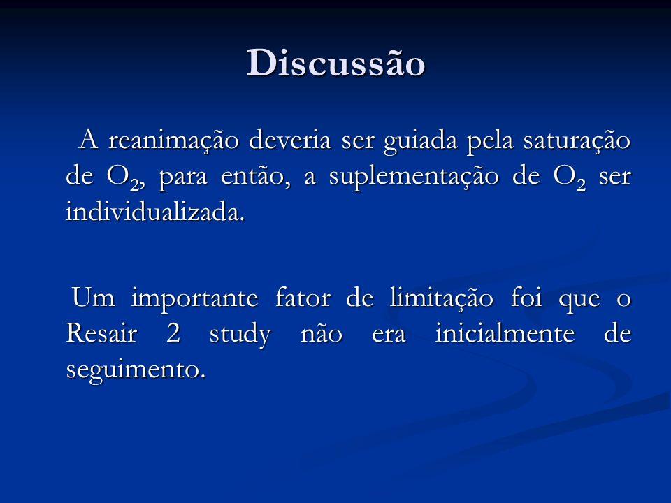 Discussão A reanimação deveria ser guiada pela saturação de O2, para então, a suplementação de O2 ser individualizada.