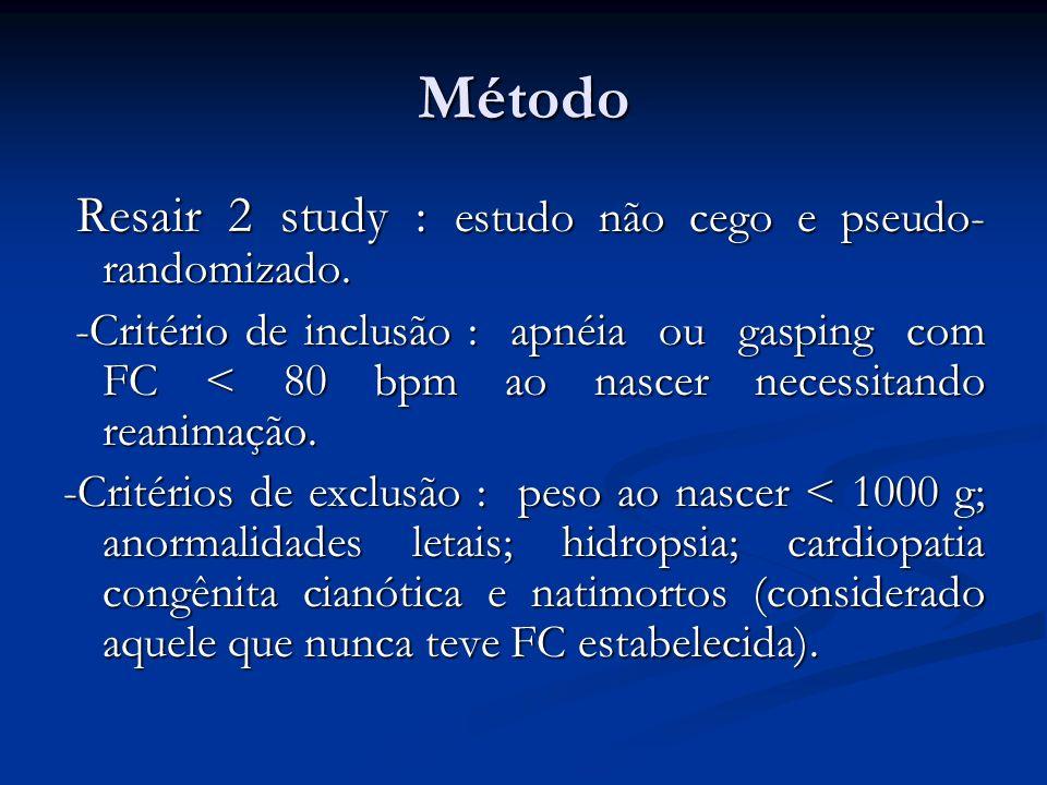 Método Resair 2 study : estudo não cego e pseudo-randomizado.
