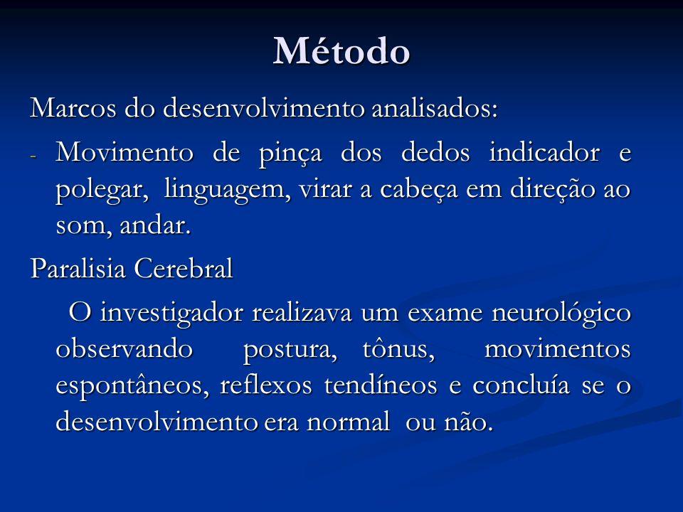 Método Marcos do desenvolvimento analisados: