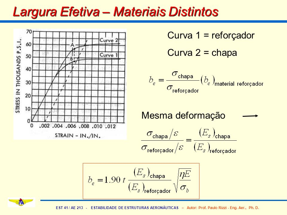 Largura Efetiva – Materiais Distintos