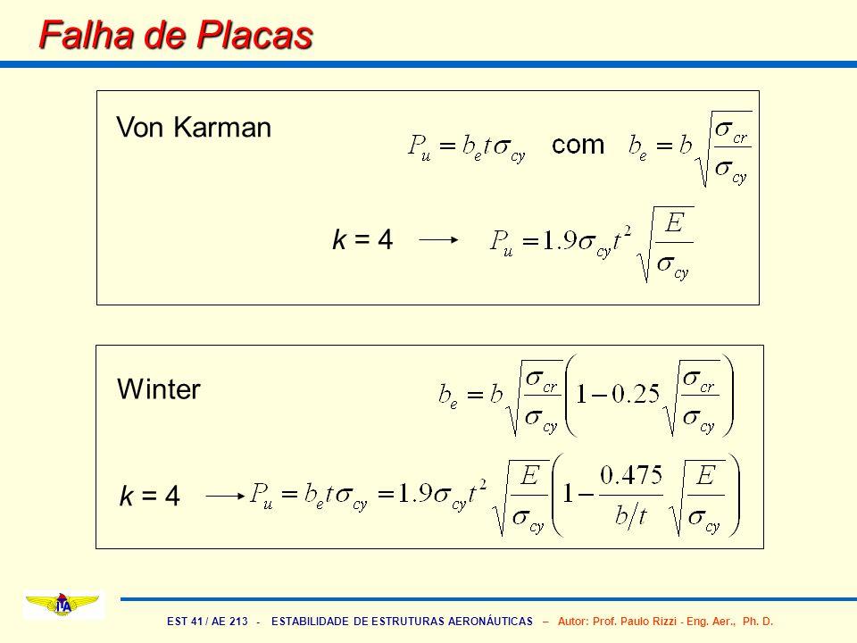 Falha de Placas Von Karman Winter k = 4