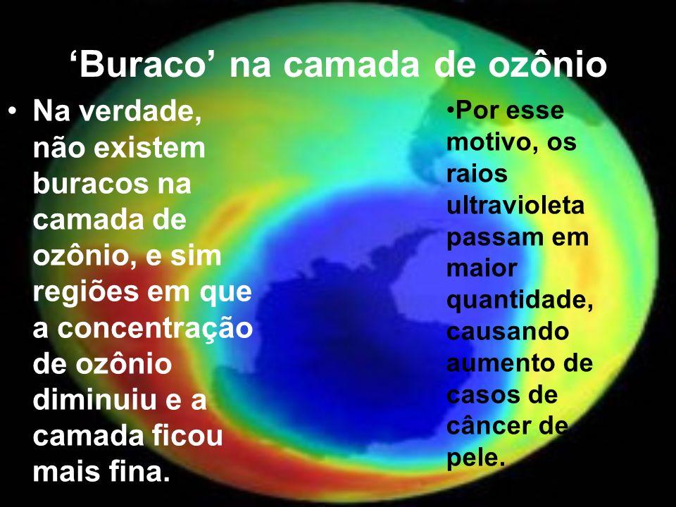 'Buraco' na camada de ozônio