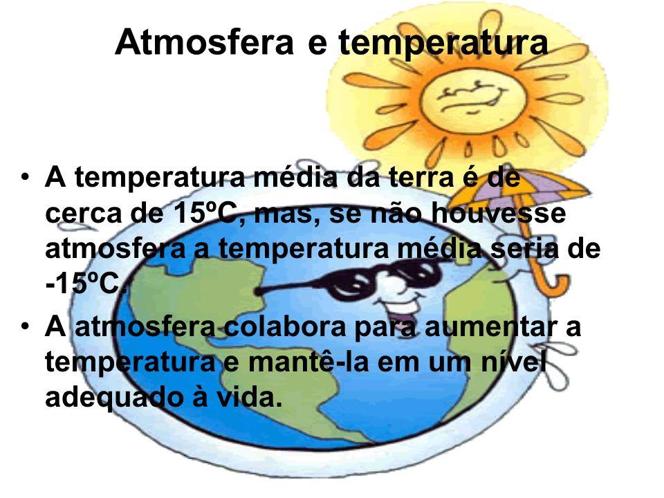 Atmosfera e temperatura