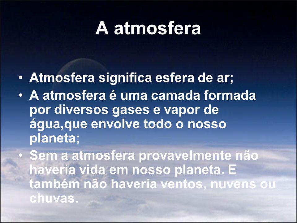 A atmosfera Atmosfera significa esfera de ar;