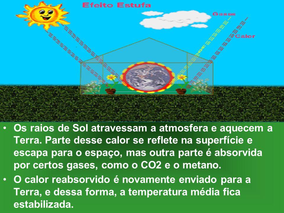 Os raios de Sol atravessam a atmosfera e aquecem a Terra