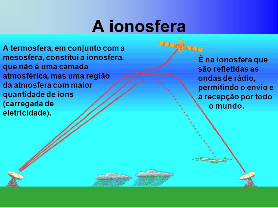 A ionosfera A termosfera, em conjunto com a
