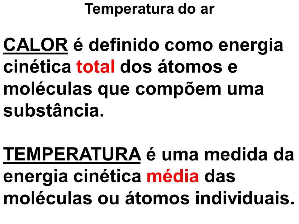 Temperatura do arCALOR é definido como energia cinética total dos átomos e moléculas que compõem uma substância.