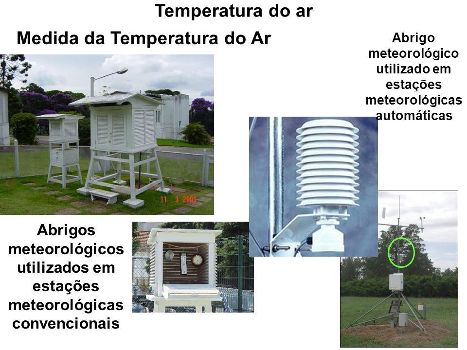 Abrigo meteorológico utilizado em estações meteorológicas automáticas