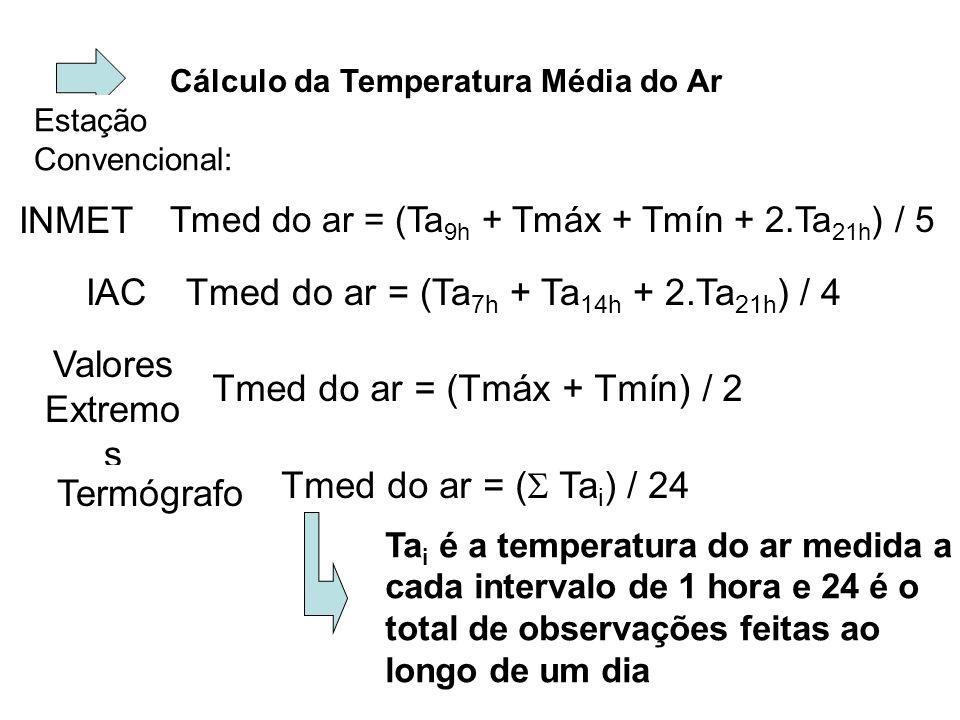 Tmed do ar = (Ta7h + Ta14h + 2.Ta21h) / 4